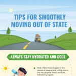 tip-for-smoothly-moving-out-of-state-infographic-plaza