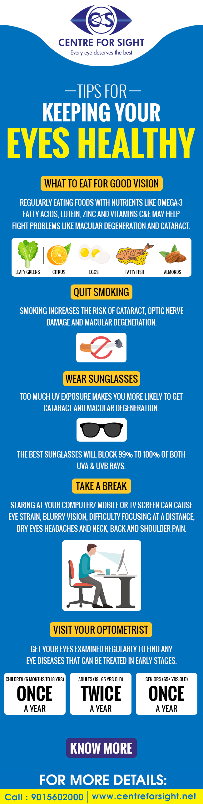 tips-for-keeping-your-eyes-healthy-infographic-plaza