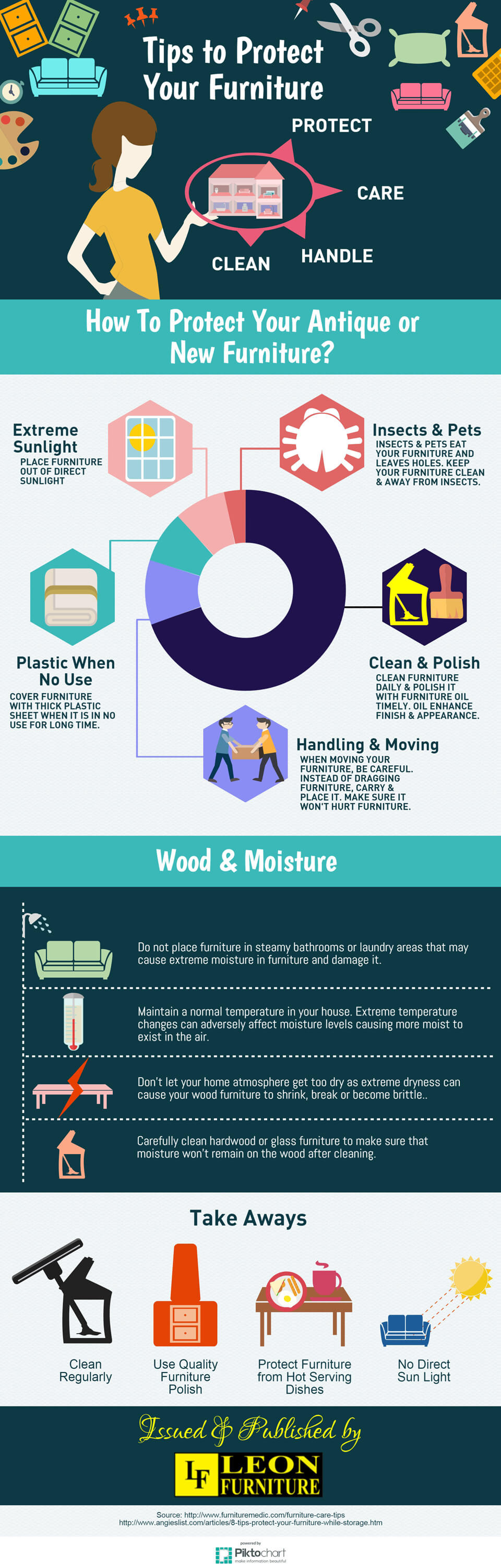 tips-to-protect-your-furniture-infographic