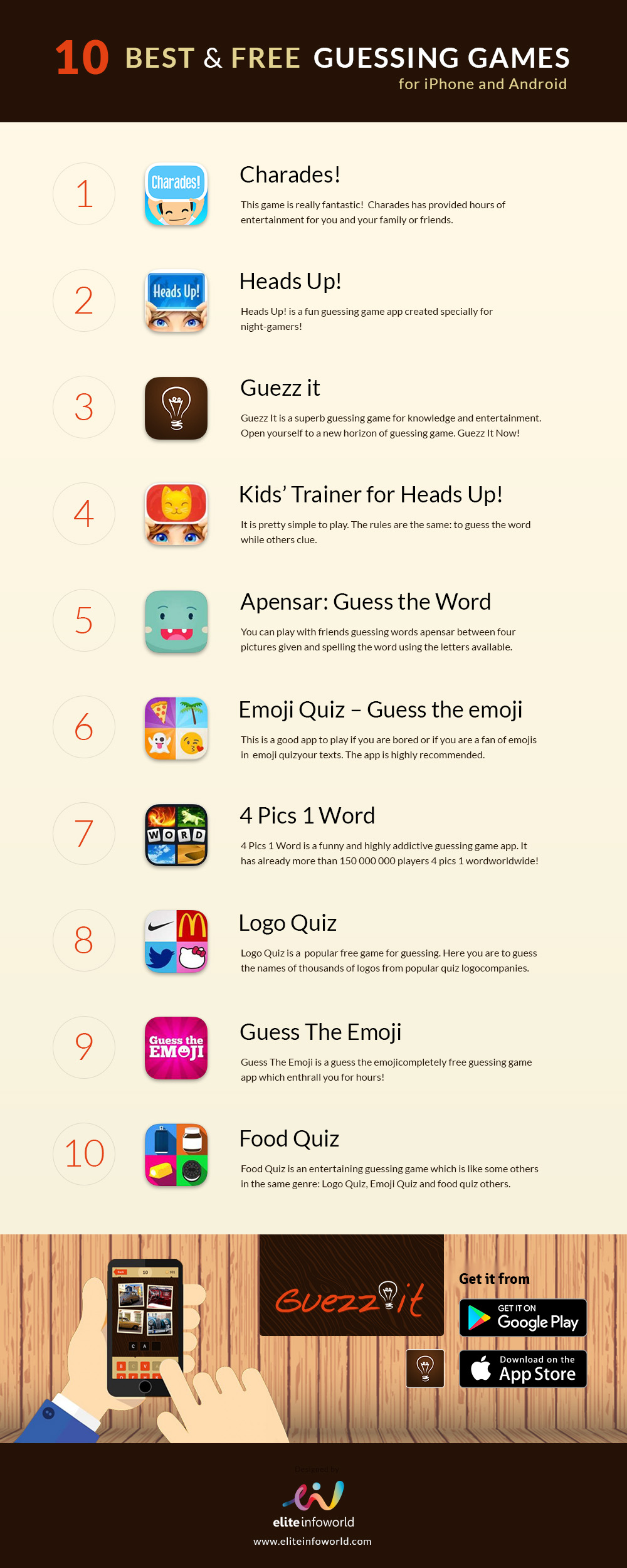 top-10-free-guessing-games-for-android-iphone-infographic-plaza