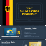 top-7-online-casinos-in-germany-infographic