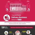 top-delivery-business-ideas-infographic-plaza