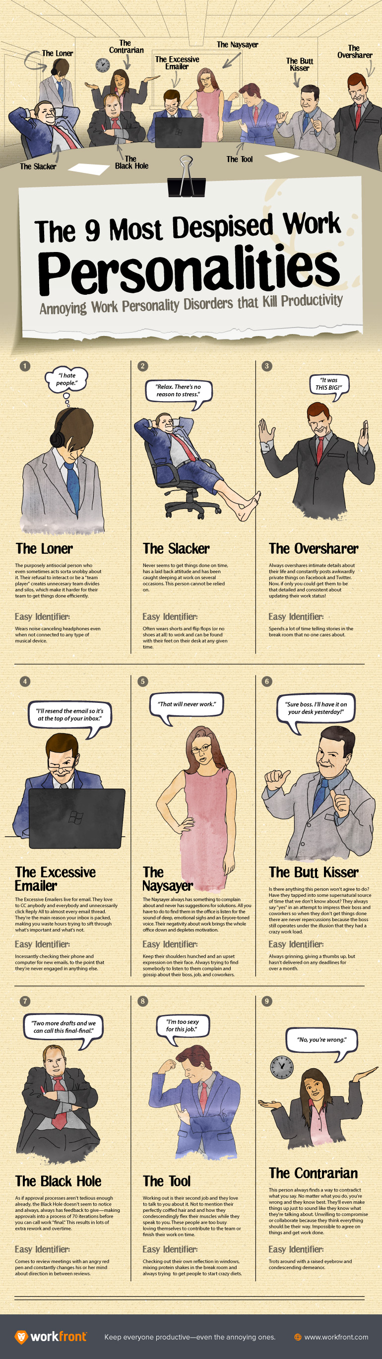 top-despised_work_personalities-infographic