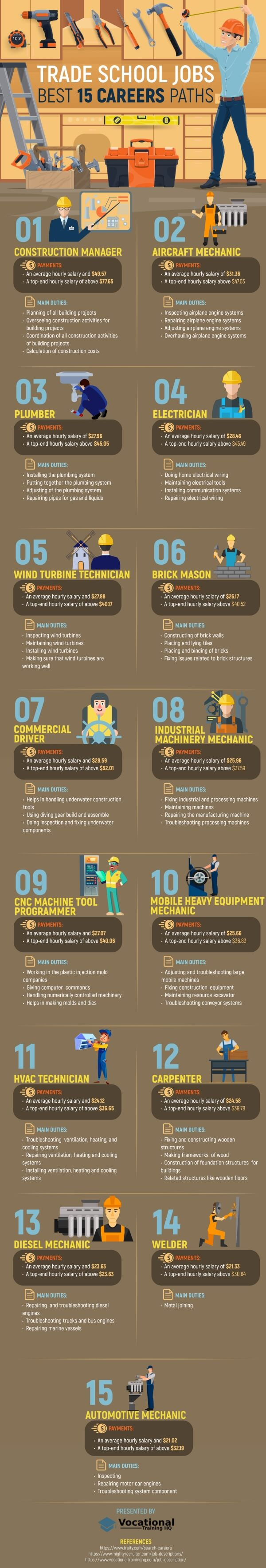trade-school-jobs-infographic-plaza