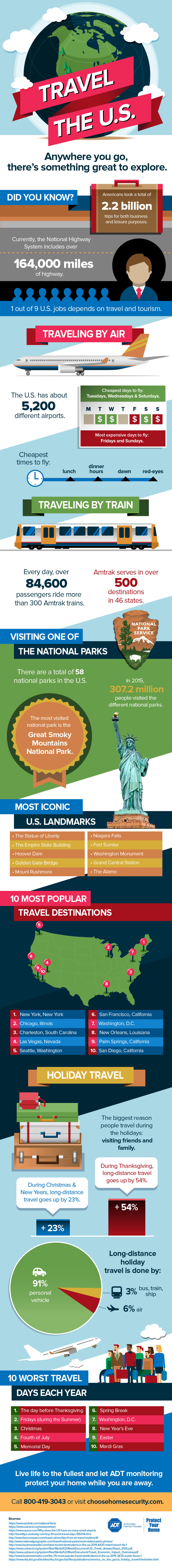 travel-usa-infographic-infographic-plaza