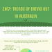 trends-eating-out-australia-infographic-plaza