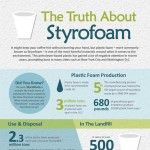 truth-about-styrofoam-infographic