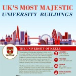uks-most-majestic-university-buildings-infographic-plaza
