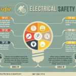 useful-electrical-safety-tips-infographic-plaza