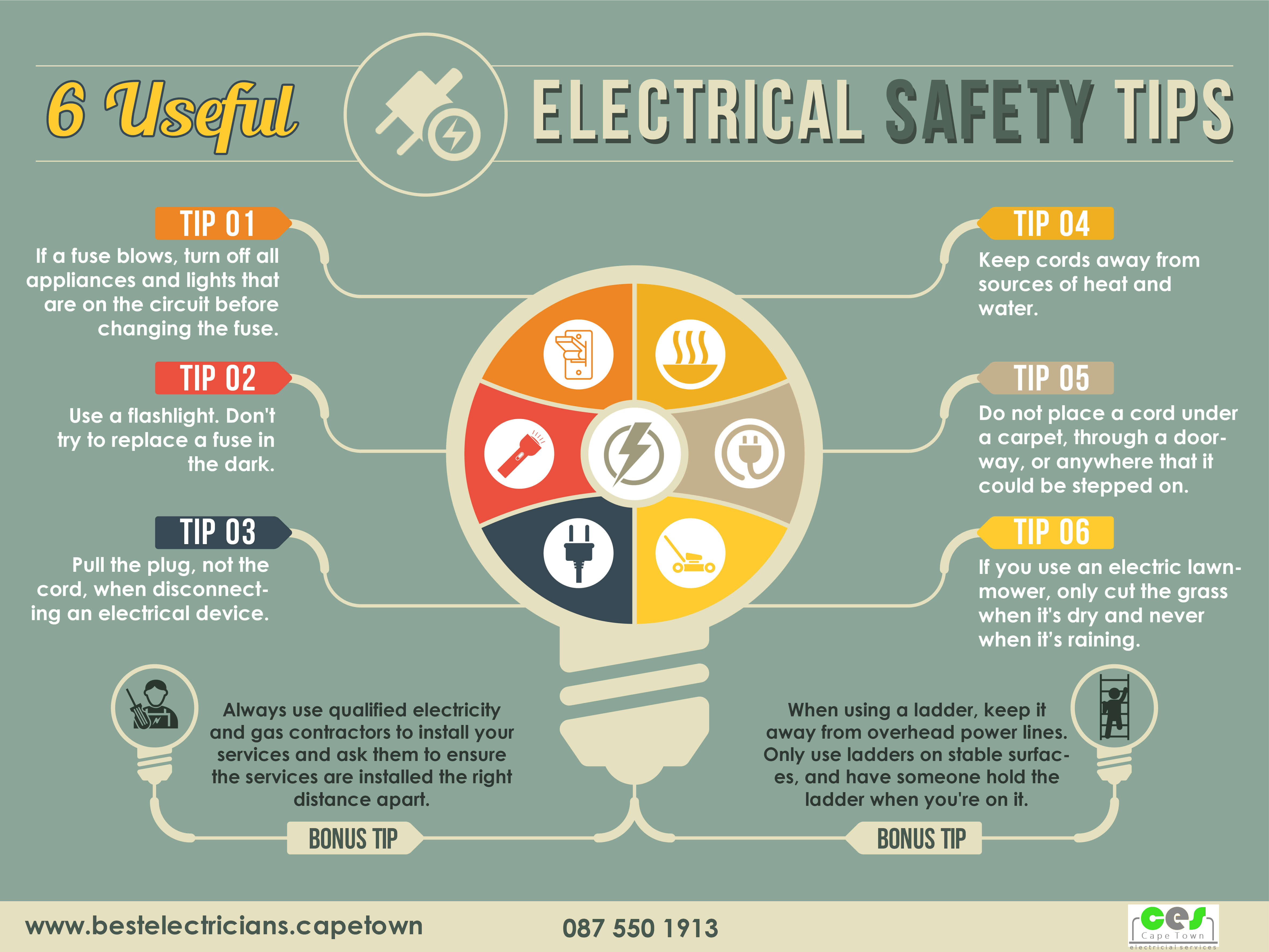 The Do's and Don'ts When Handling Electrical Appliances