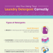 using-laundry-detergent-correctly-infographic-plaza