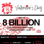 valentines-day-insights-infographic-plaza