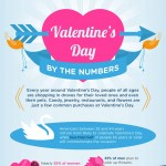 valentines-day-numbers-infographic-plaza