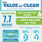 value-of-cleaning-infographic-plaza