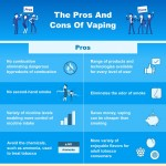 vaping-pros-cons-infographic-plaza