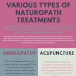 various-types-of-naturopath-treatments-infographic-plaza
