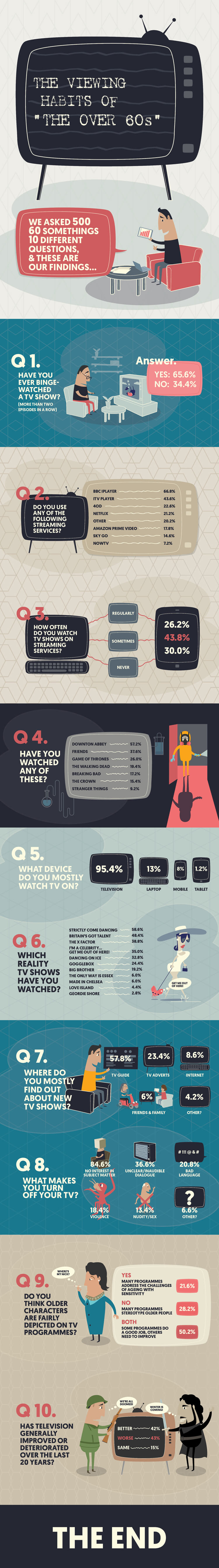 viewing-habits-of-the-over-60s-infographic-plaza