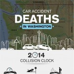 washington-car-accident-infographic-plaza
