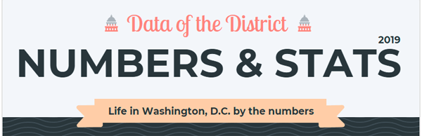 washington-dc-numbers-stats-infographic-plaza-thumb