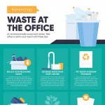 waste-at-the-office-infographic-plaza