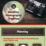 wedding-photography-timeline-infographic-plaza