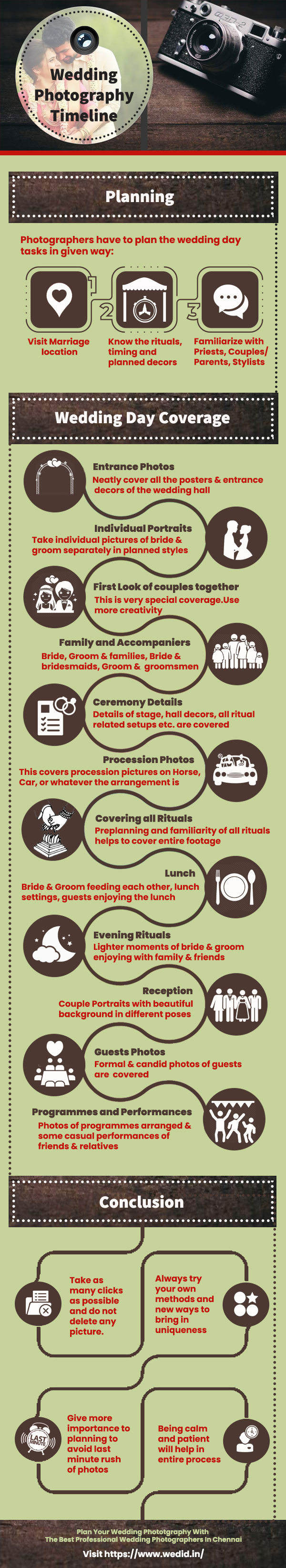 wedding-photography-timeline-infographic-plaza