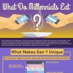 what-do-millennials-eat-infographic-plaza