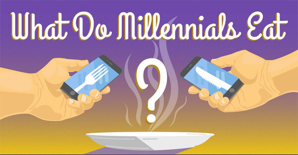 what-do-millennials-eat-infographic-plaza-thumb