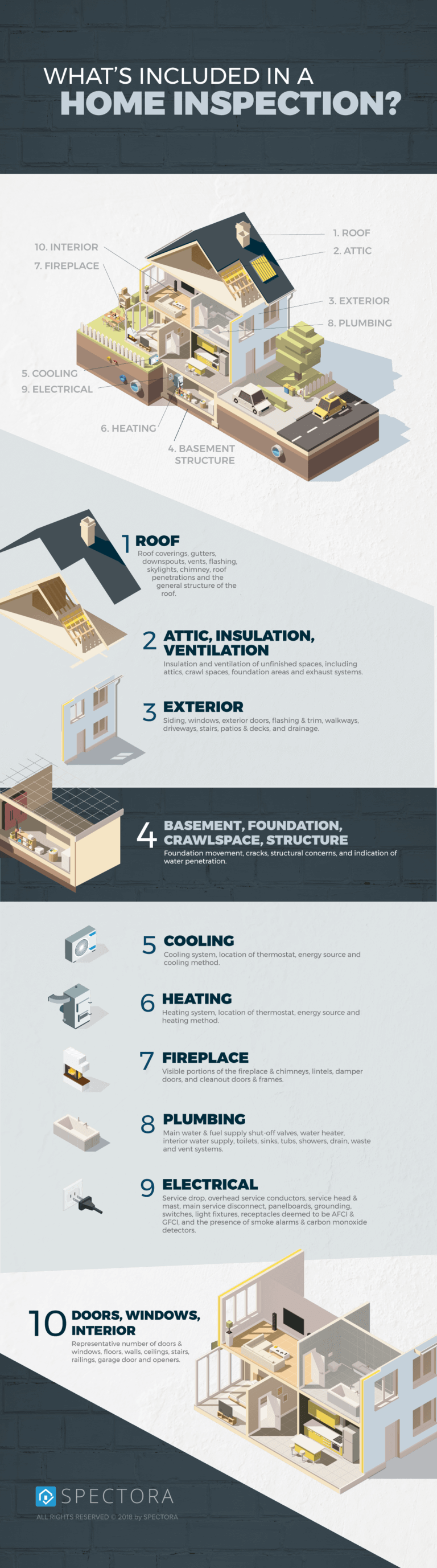 what-included-home-inspection-infographic-plaza