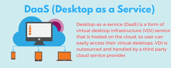 what-is-daas-desktop-as-a-service-and-why-organisation-should-adopt-daas-infographic-plaza-thumb
