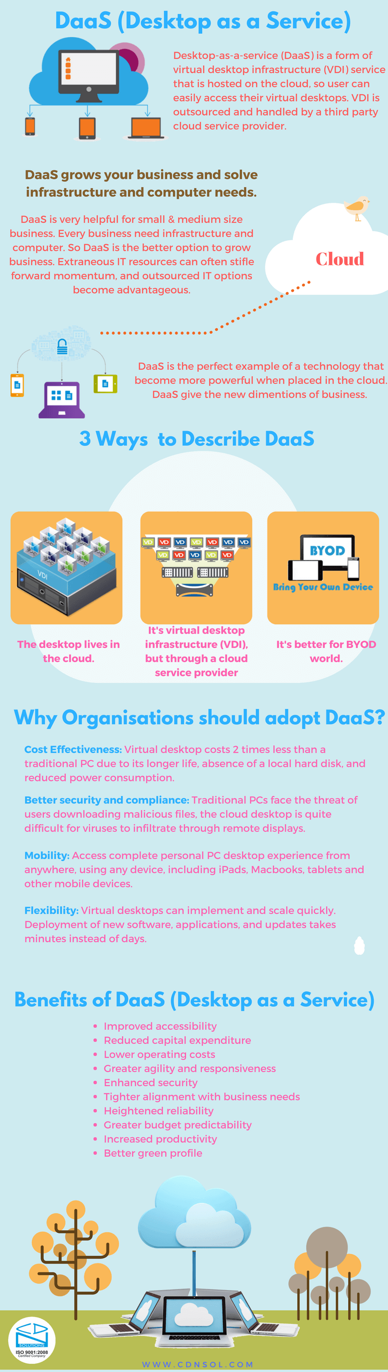 What is DaaS (Desktop as a service) and Why Organisation should Adopt DaaS?