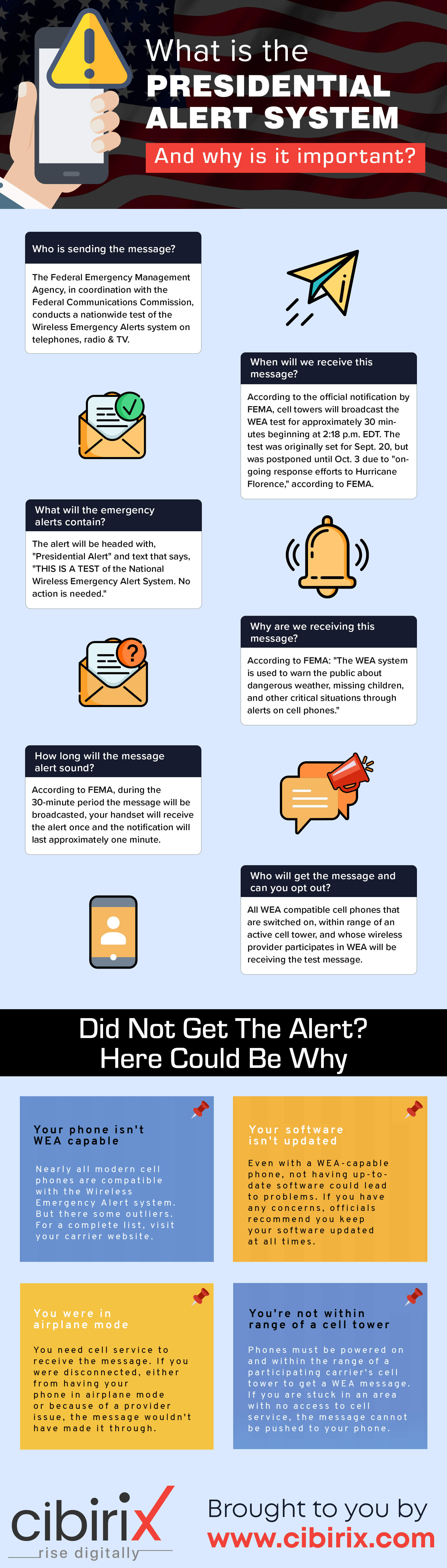 what-is-the-presidential-alert-system-infographic-plaza