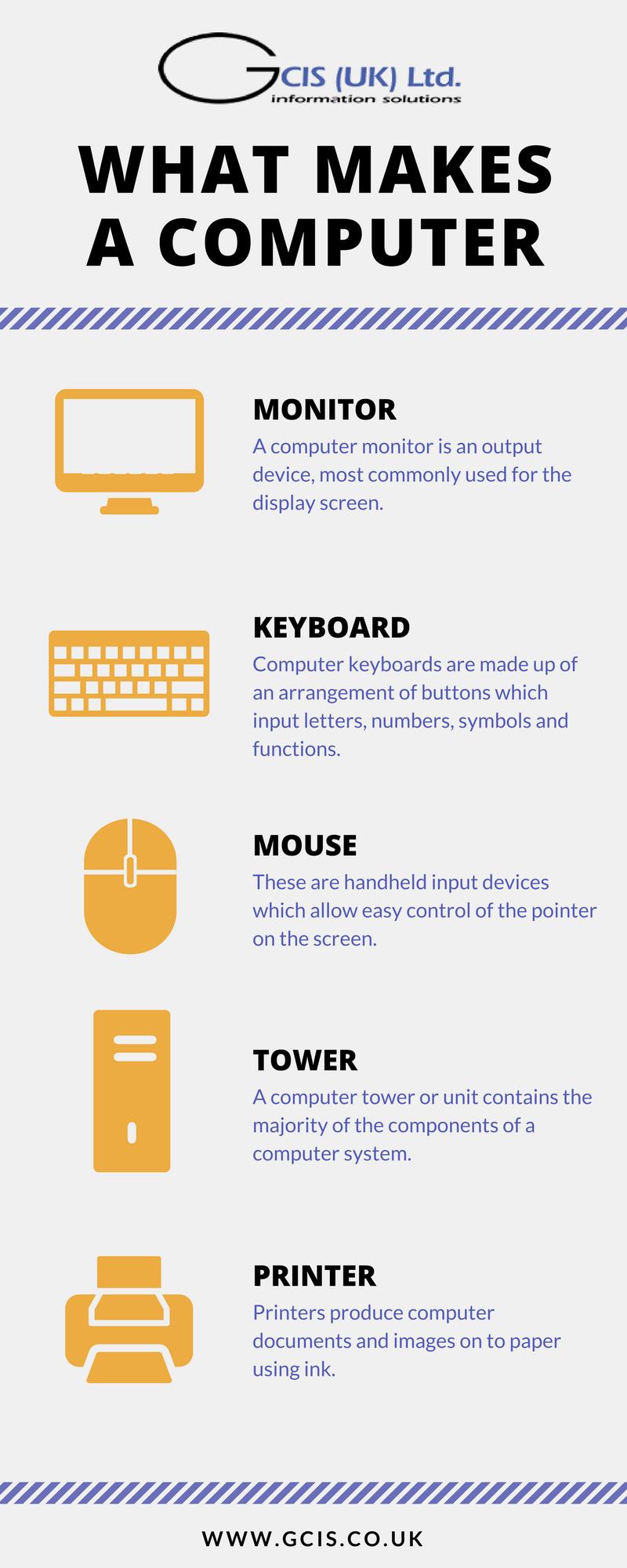 what-makes-computer-infographic-plaza