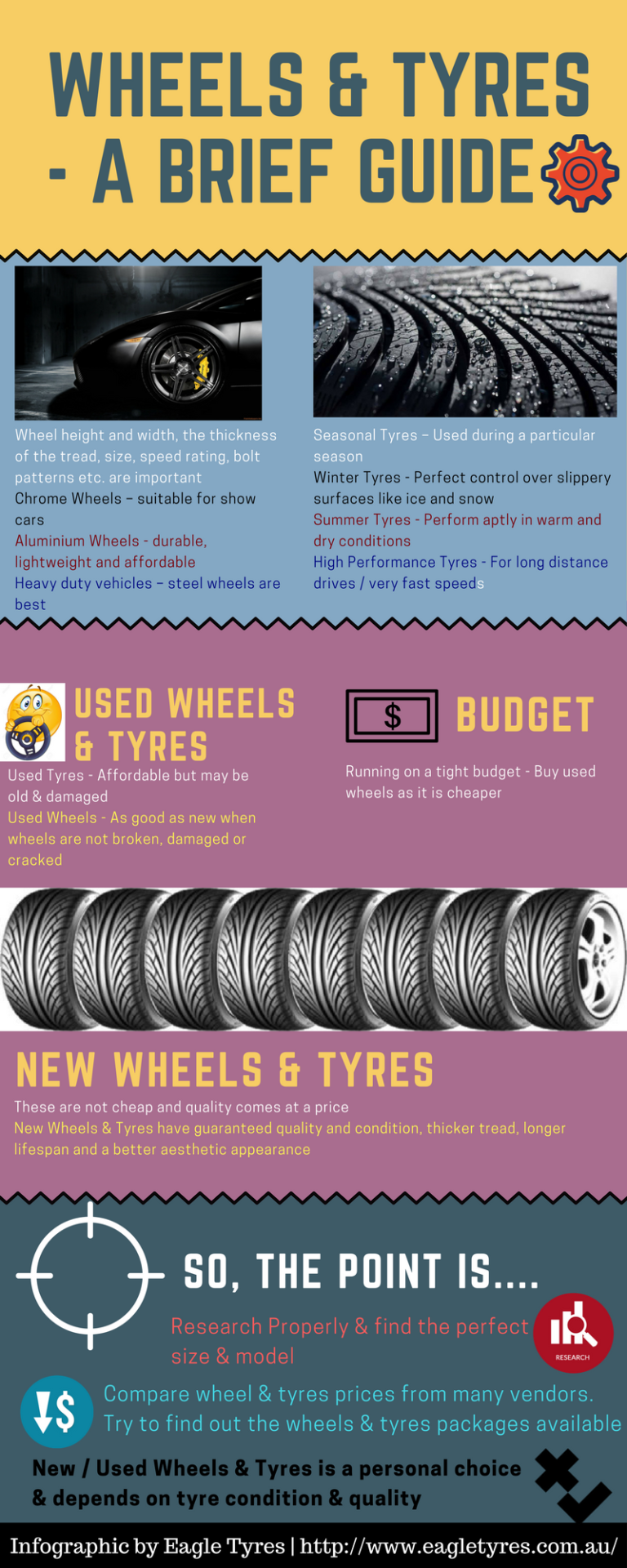 Points To Consider When Buying Wheels & Tyres