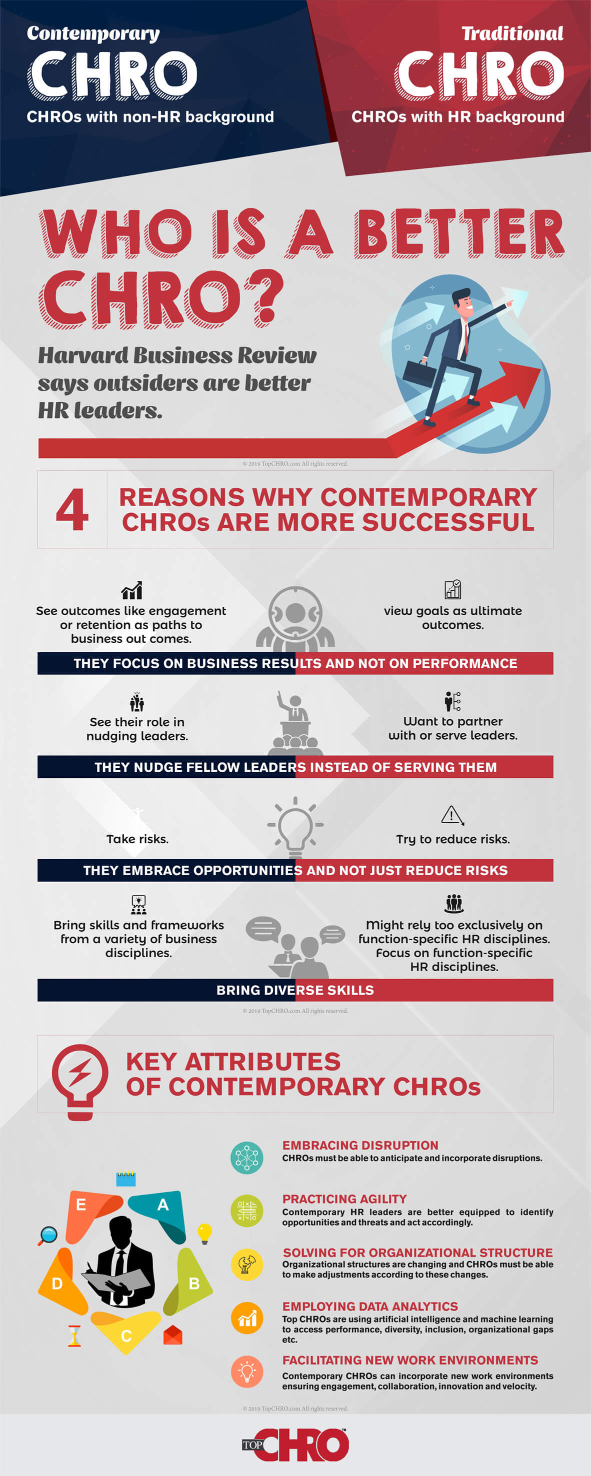 who-is-a-better-chro-infographic-plaza