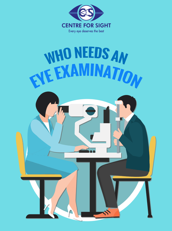 who-needs-an-eye-examination-infographic-plaza-thumb
