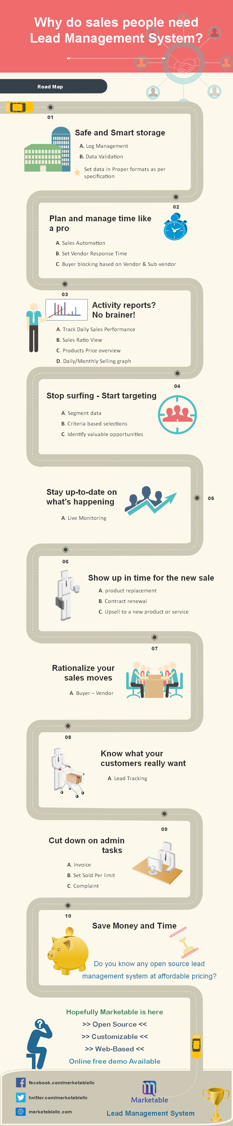 why-do-sales-people-need-lead-management-system-infographic-plaza