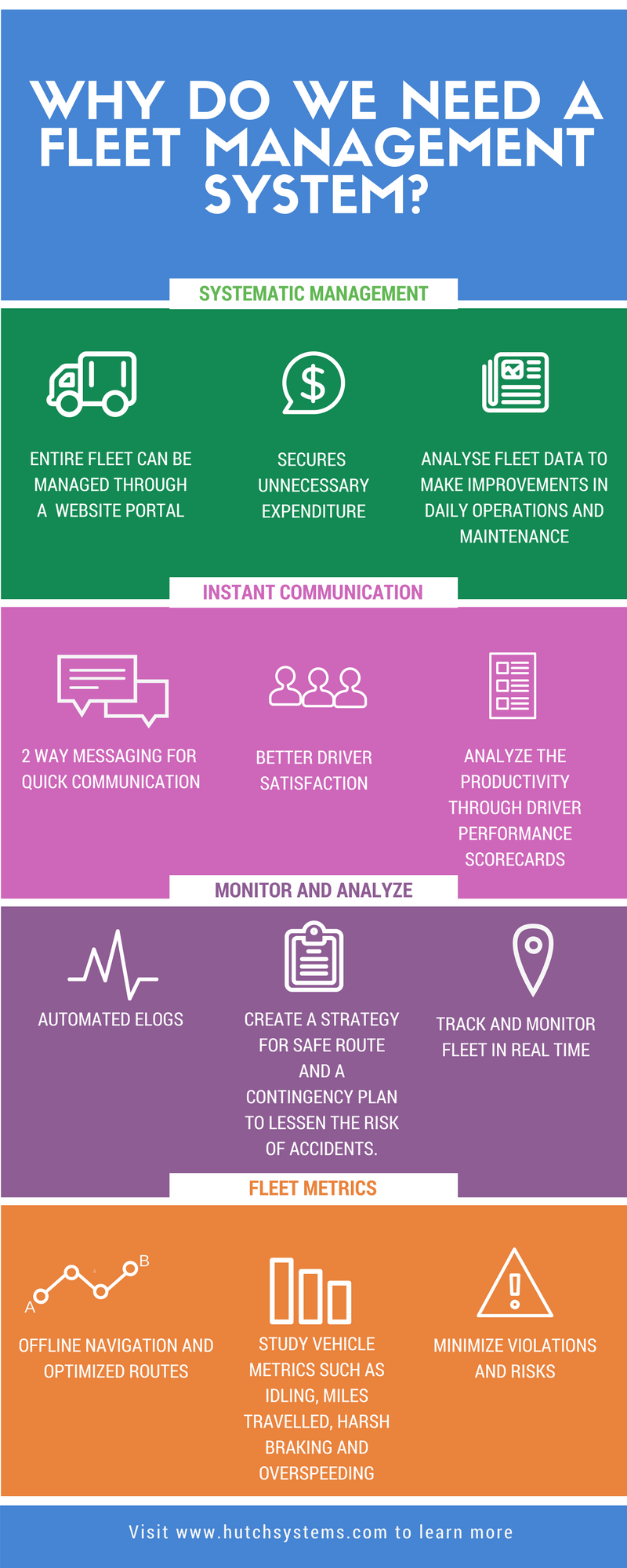 why-do-we-need-a-fleet-management_infographic-plaza