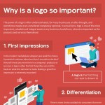 why-logo-is-so-important-infographic-plaza