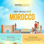 why-travel-to-morocco-infographic-plaza