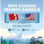 why_canada_trumps_america-infographic-plaza