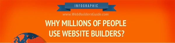 why_million_of_people_use_website_builders_inforgraphic-plaza-thumb