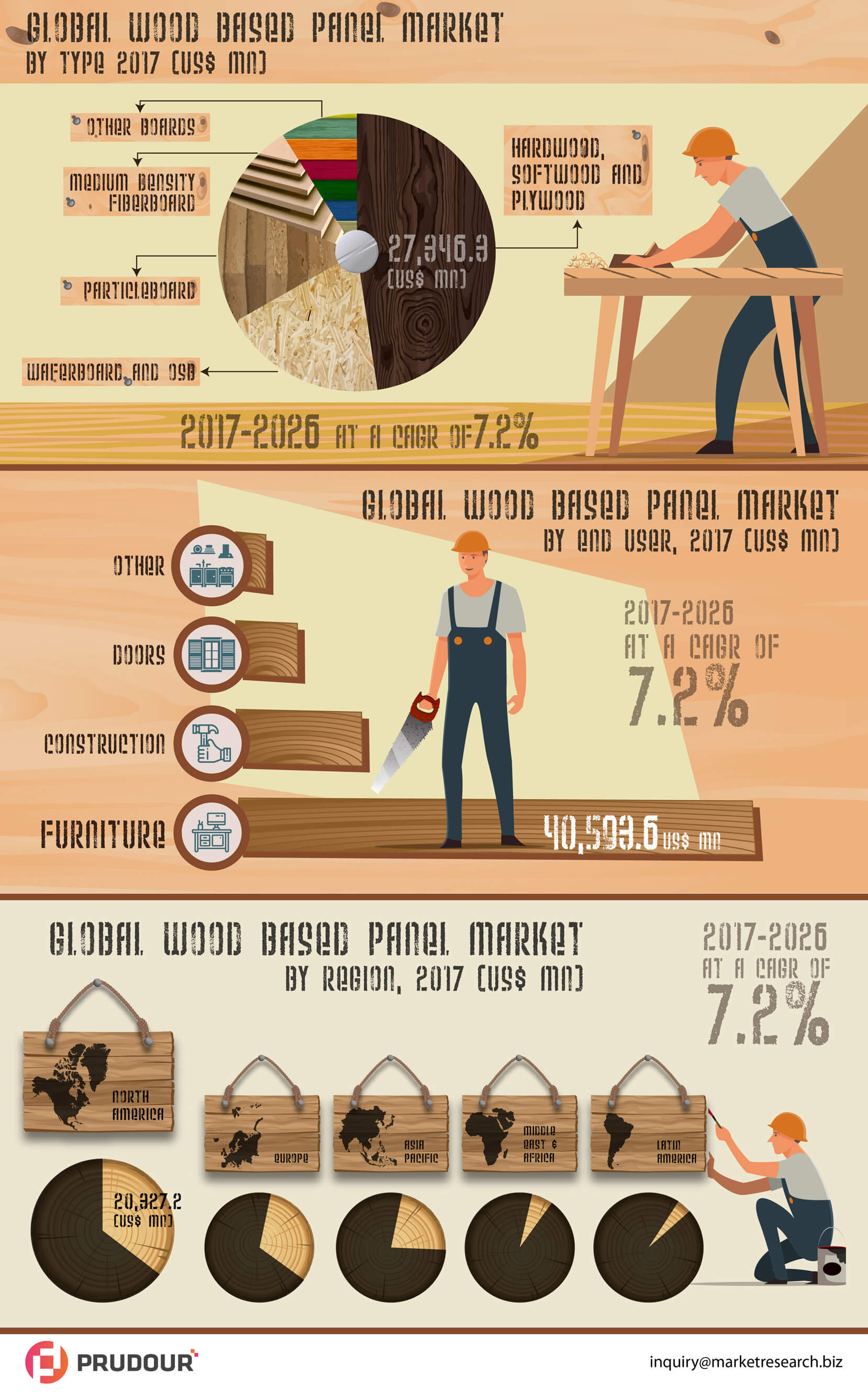 wood-based-panel-market-infographic-plaza