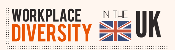 workplace-diversity-in-uk-infographic-plaza-thumb