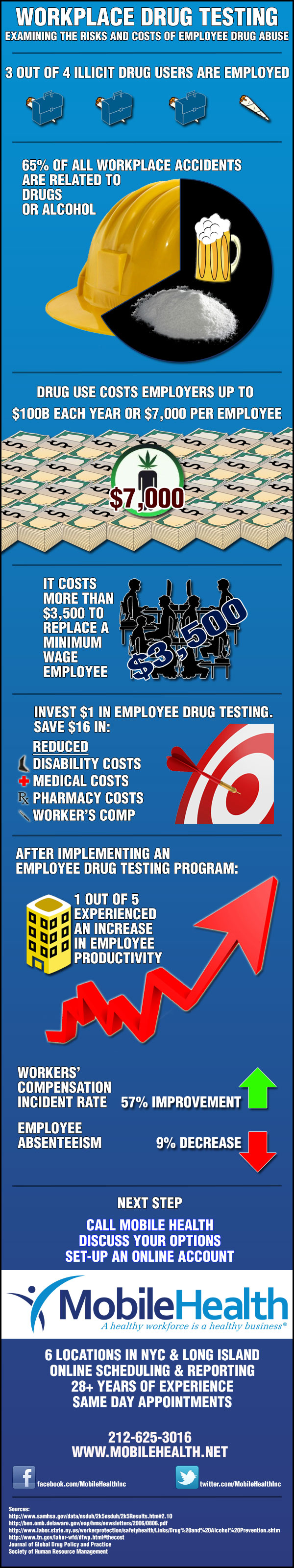 workplace-drug-testing-infographic-plaza