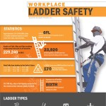 workplace-ladder-safety-infographic-plaza