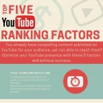 youtube-ranking-factors-infographic-plaza