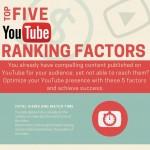 youtube-ranking-factors-infographic-plaza